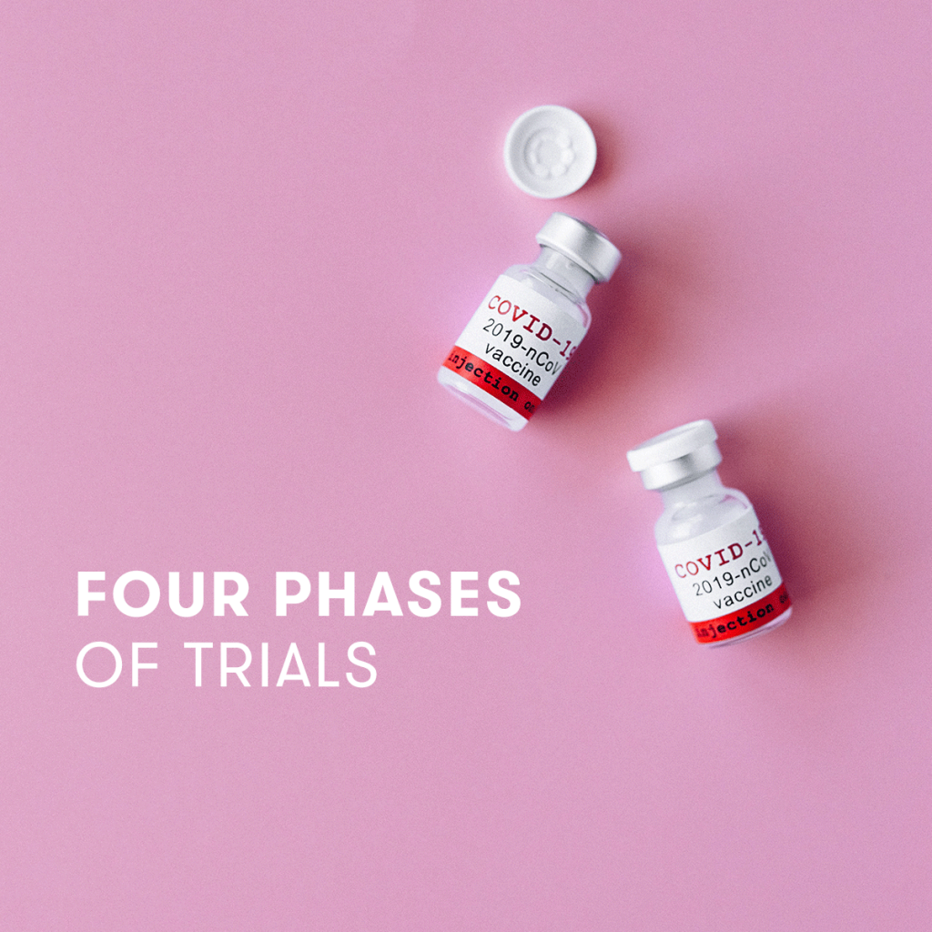 Vaccination-Blog-Four Phases of Trials